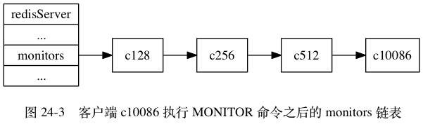 AFTER_MONITOR