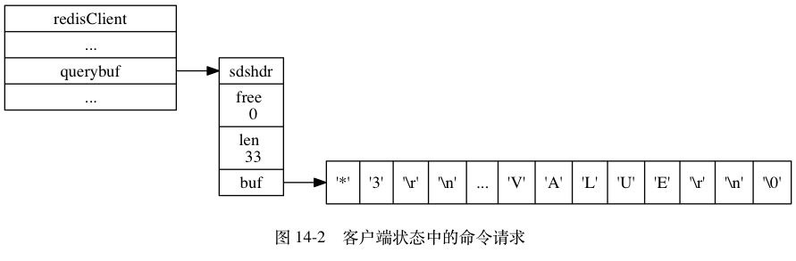 CMD_READ_BUFFER