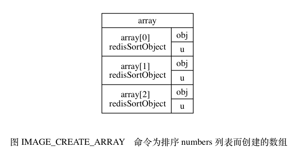IMAGE_CREATE_ARRAY