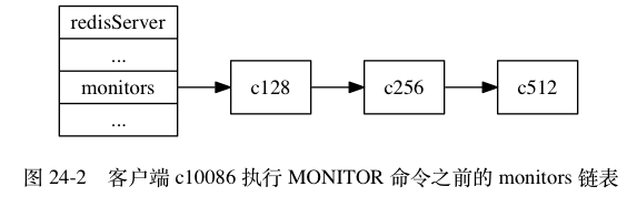 BEFORE_MONITOR